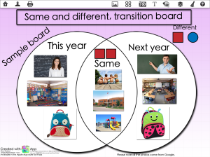 same different transition board