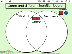 same different transition board template coloured